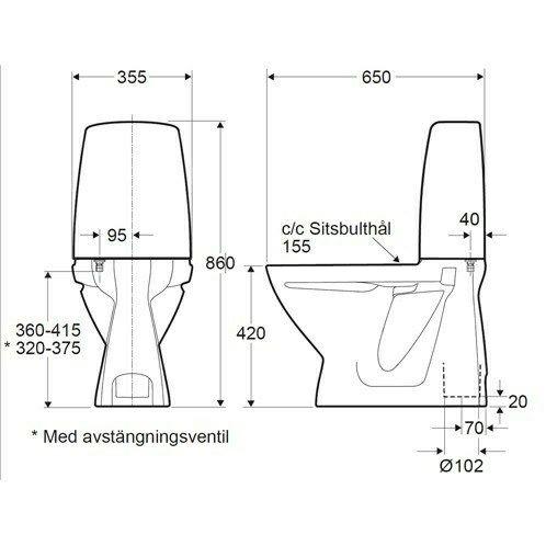 Rørig Ifö Sign toilet indbygget S-lås hvid med KeraClean GI-66